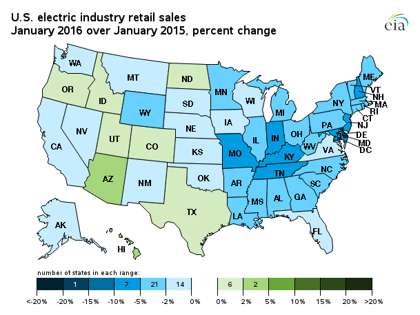 U.S. Electric Industry Retail Sales January 2016 over January 2015, percent change