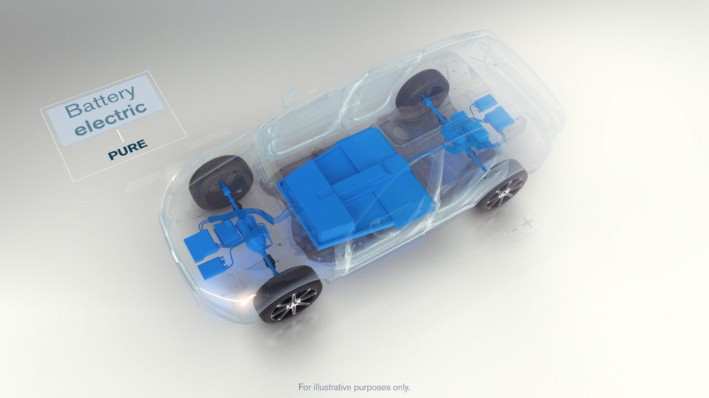 Graphic showing Volvo pure electric vehicle