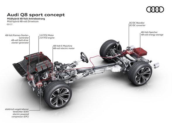 Graphic showing Audi Q8 sport concept mild hybrid 48-volt drivetrain