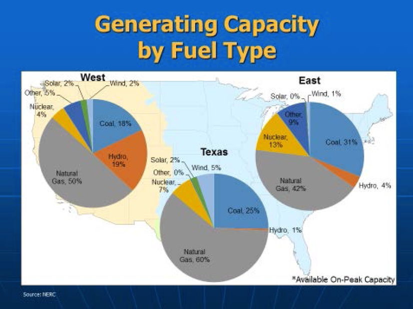 Map showing generating capacity by fuel type (2017).
