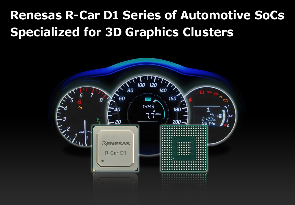 Graphic of Renesas R-Car D1 Series of automotive SoCs specialized for 3D graphics clusters